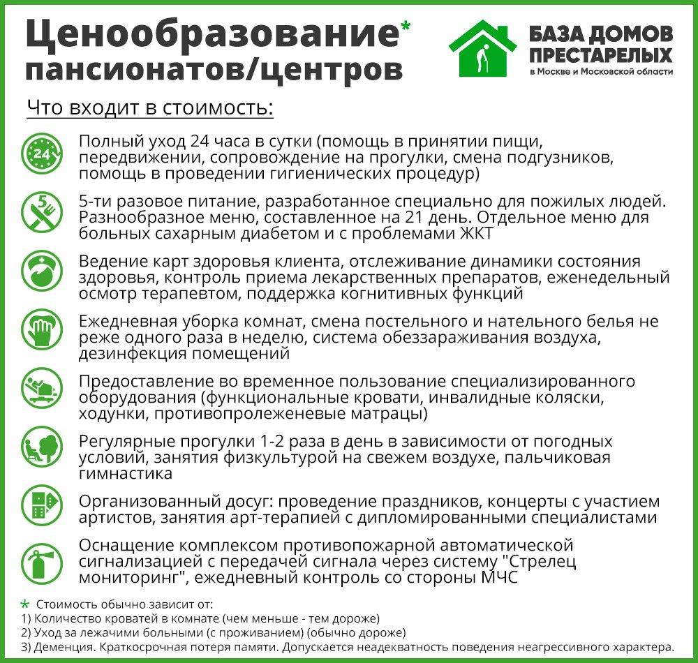 государственные дома для престарелых москва и московская область